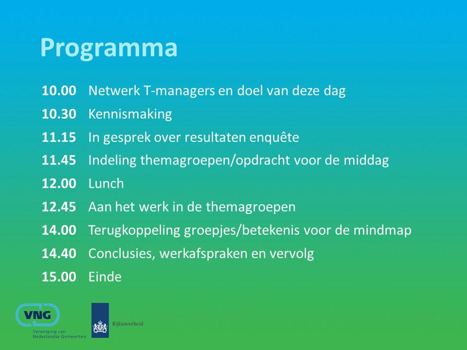 Programma 10.00 Netwerk T-managers en doel van deze dag 10.30 Kennismaking 11.15 In gesprek over resultaten enquête 11.45 Indeling themagroepen/opdrac