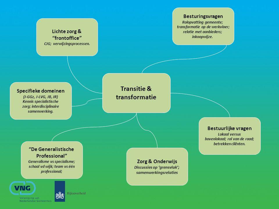 """Transitie & transformatie Lichte zorg & """"frontoffice"""" CJG; verwijzingsprocessen. Bestuurlijke vragen Lokaal versus bovenlokaal; rol van de raad; betre"""