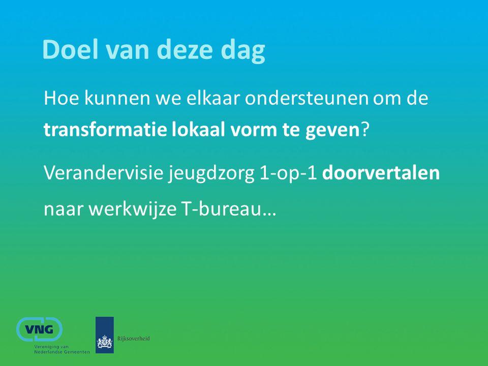 Doel van deze dag Hoe kunnen we elkaar ondersteunen om de transformatie lokaal vorm te geven? Verandervisie jeugdzorg 1-op-1 doorvertalen naar werkwij