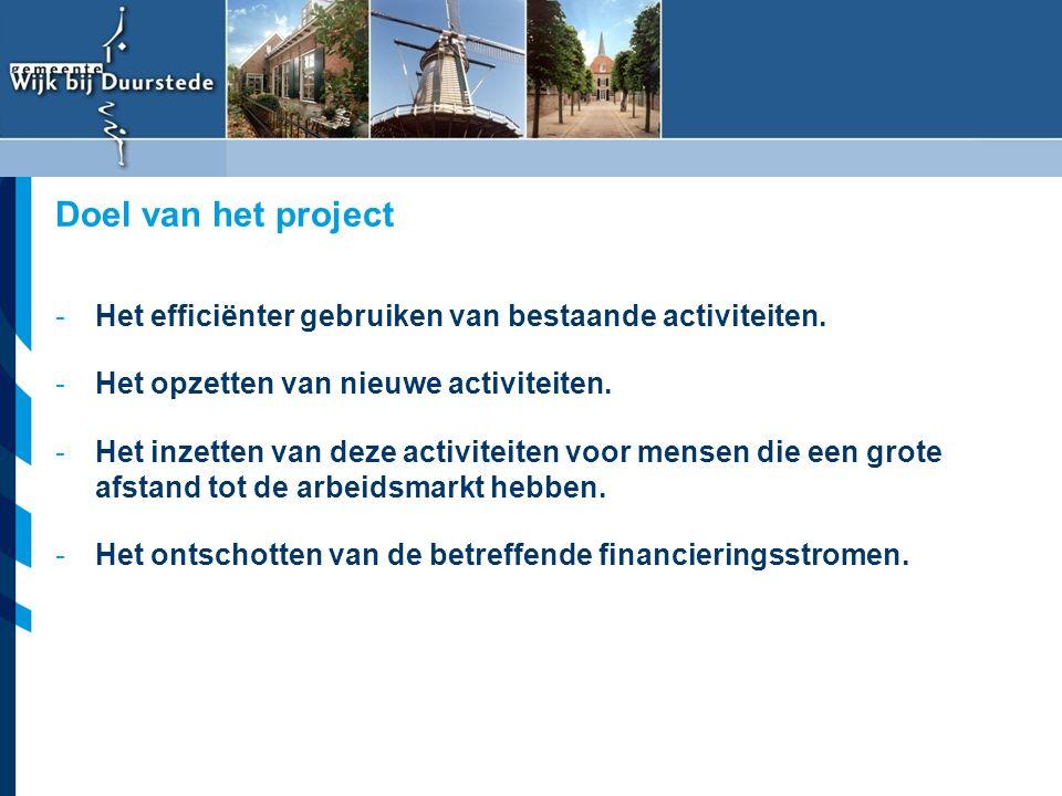 Vereniging van Nederlandse Gemeenten -Het efficiënter gebruiken van bestaande activiteiten. -Het opzetten van nieuwe activiteiten. -Het inzetten van d