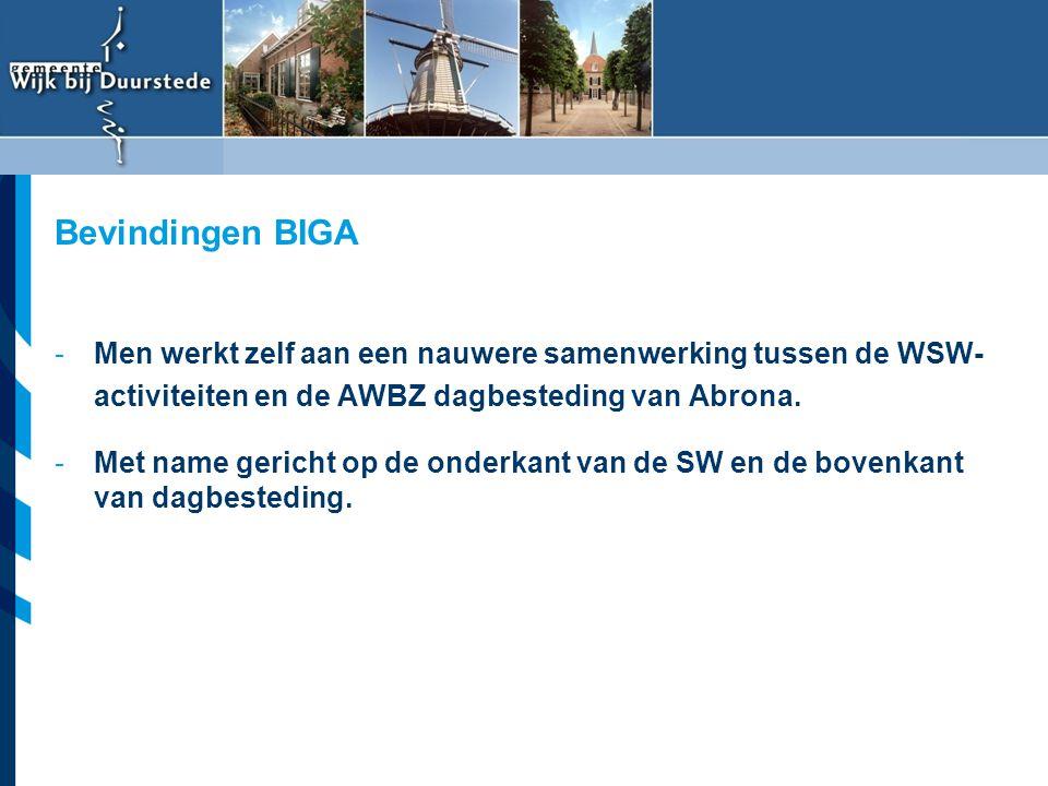 Vereniging van Nederlandse Gemeenten -Men werkt zelf aan een nauwere samenwerking tussen de WSW- activiteiten en de AWBZ dagbesteding van Abrona. -Met