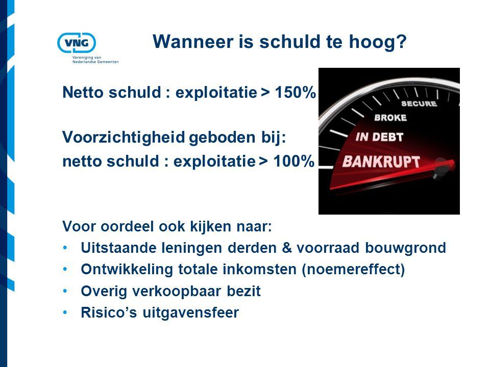 Vereniging van Nederlandse Gemeenten Wanneer is schuld te hoog.
