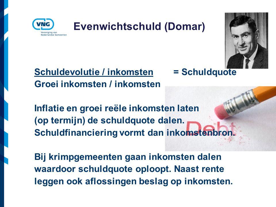 Vereniging van Nederlandse Gemeenten Evenwichtschuld (Domar) Schuldevolutie / inkomsten = Schuldquote Groei inkomsten / inkomsten Inflatie en groei reële inkomsten laten (op termijn) de schuldquote dalen.