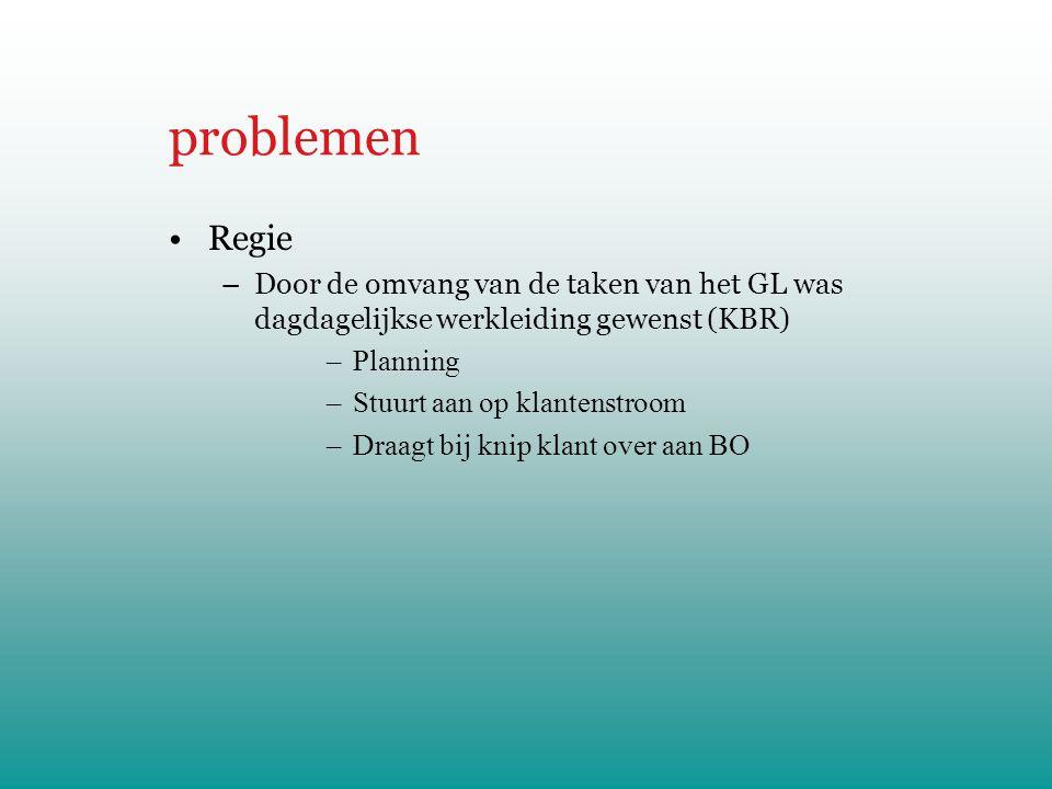 problemen Regie –Door de omvang van de taken van het GL was dagdagelijkse werkleiding gewenst (KBR) –Planning –Stuurt aan op klantenstroom –Draagt bij knip klant over aan BO