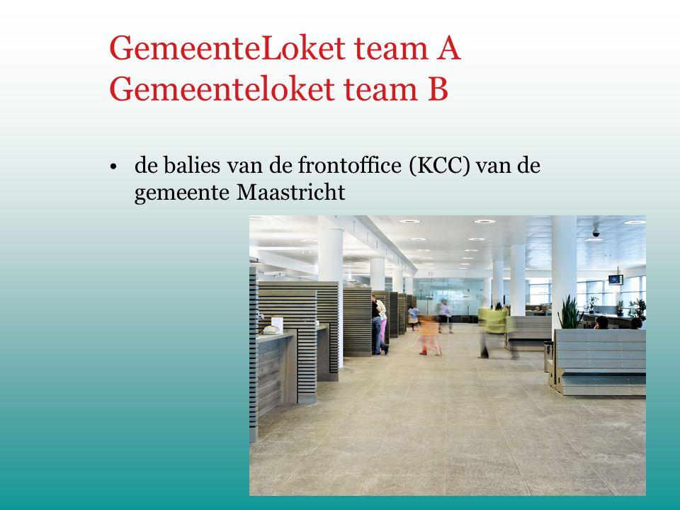 GemeenteLoket team A Gemeenteloket team B Klantbediening Fysiek loket PostLoket digitaalLoket TelefoonLoket