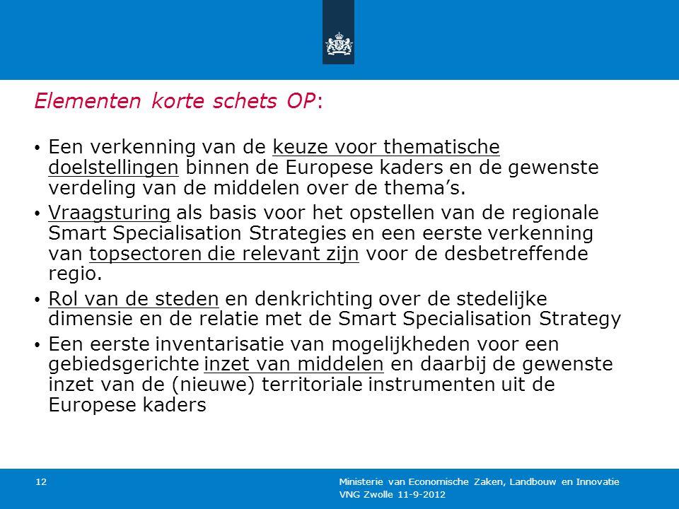 VNG Zwolle 11-9-2012 Ministerie van Economische Zaken, Landbouw en Innovatie 12 Elementen korte schets OP: Een verkenning van de keuze voor thematisch