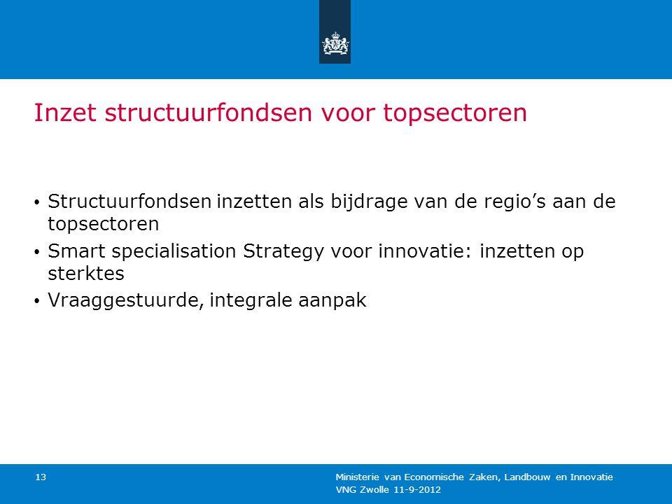 VNG Zwolle 11-9-2012 Ministerie van Economische Zaken, Landbouw en Innovatie 13 Inzet structuurfondsen voor topsectoren Structuurfondsen inzetten als