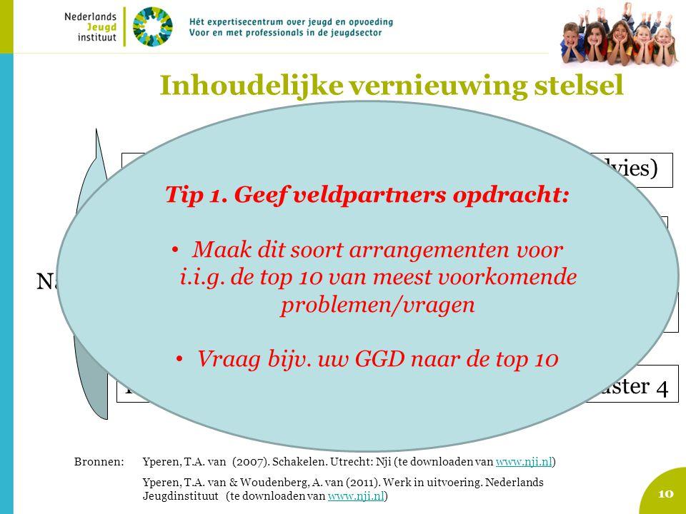 10 Inhoudelijke vernieuwing stelsel Gedragsproblemen/opvoedvragen goed signaleren Ondersteun gezin (bv Triple P) e/o klas (bv. Taakspel) Intensieve in