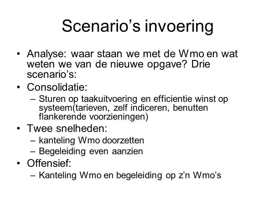 Scenario's invoering Analyse: waar staan we met de Wmo en wat weten we van de nieuwe opgave.