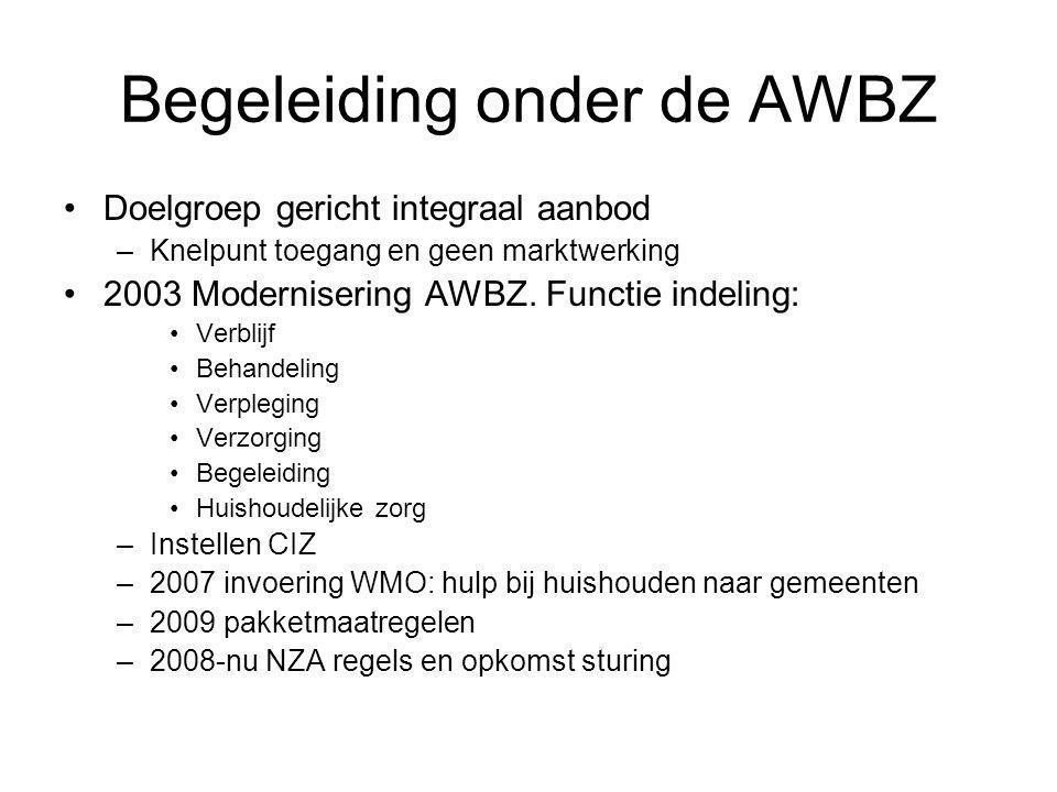 Begeleiding onder de AWBZ Doelgroep gericht integraal aanbod –Knelpunt toegang en geen marktwerking 2003 Modernisering AWBZ.