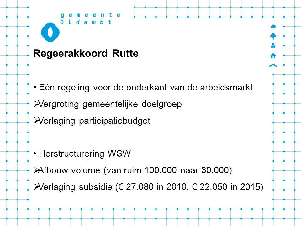 Regeerakkoord Rutte Eén regeling voor de onderkant van de arbeidsmarkt  Vergroting gemeentelijke doelgroep  Verlaging participatiebudget Herstructurering WSW  Afbouw volume (van ruim 100.000 naar 30.000)  Verlaging subsidie (€ 27.080 in 2010, € 22.050 in 2015)