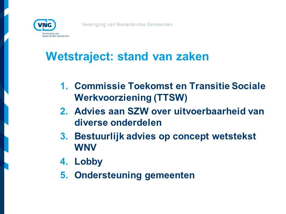 Vereniging van Nederlandse Gemeenten Wetstraject: stand van zaken 1.Commissie Toekomst en Transitie Sociale Werkvoorziening (TTSW) 2.Advies aan SZW over uitvoerbaarheid van diverse onderdelen 3.Bestuurlijk advies op concept wetstekst WNV 4.Lobby 5.Ondersteuning gemeenten
