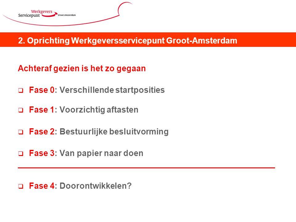 2. Oprichting Werkgeversservicepunt Groot-Amsterdam Achteraf gezien is het zo gegaan  Fase 0: Verschillende startposities  Fase 1: Voorzichtig aftas