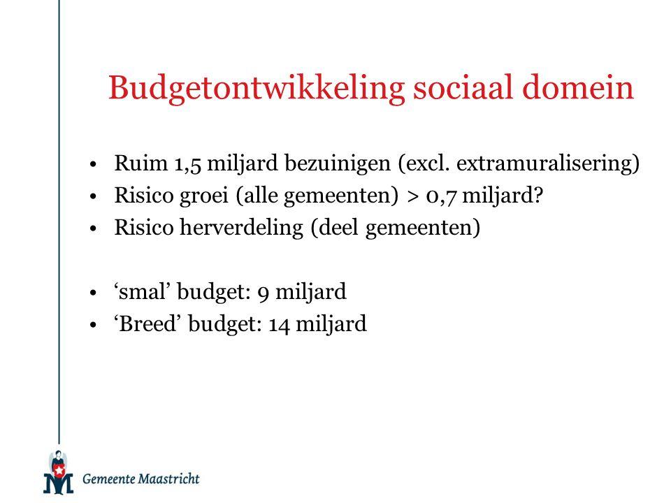 Budgetontwikkeling sociaal domein Ruim 1,5 miljard bezuinigen (excl. extramuralisering) Risico groei (alle gemeenten) > 0,7 miljard? Risico herverdeli