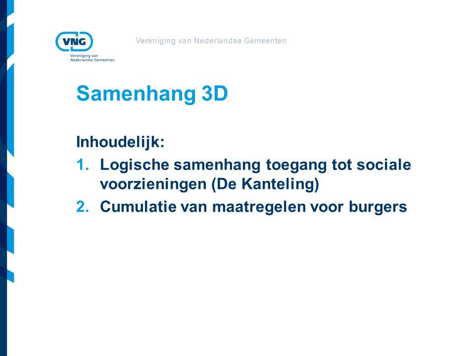 Vereniging van Nederlandse Gemeenten Samenhang 3D Inhoudelijk: 1.Logische samenhang toegang tot sociale voorzieningen (De Kanteling) 2.Cumulatie van maatregelen voor burgers