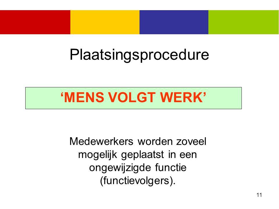 11 Plaatsingsprocedure 'MENS VOLGT WERK' Medewerkers worden zoveel mogelijk geplaatst in een ongewijzigde functie (functievolgers).