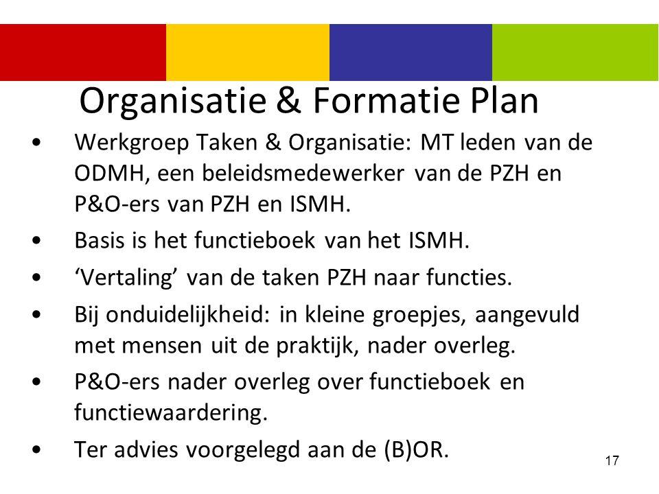 17 Organisatie & Formatie Plan Werkgroep Taken & Organisatie: MT leden van de ODMH, een beleidsmedewerker van de PZH en P&O-ers van PZH en ISMH. Basis