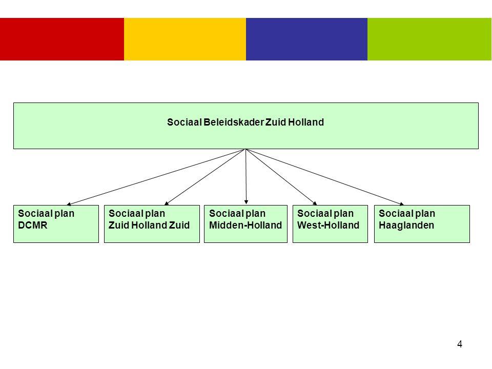 4 Sociaal Beleidskader Zuid Holland Sociaal plan DCMR Sociaal plan Zuid Holland Zuid Sociaal plan Midden-Holland Sociaal plan West-Holland Sociaal pla