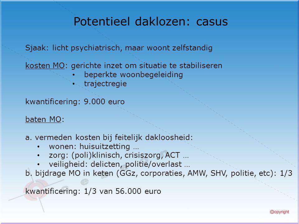 Potentieel daklozen: casus Sjaak: licht psychiatrisch, maar woont zelfstandig kosten MO: gerichte inzet om situatie te stabiliseren beperkte woonbegeleiding trajectregie kwantificering: 9.000 euro baten MO: a.