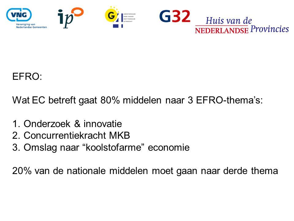 EFRO: Wat EC betreft gaat 80% middelen naar 3 EFRO-thema's: 1.Onderzoek & innovatie 2.Concurrentiekracht MKB 3.Omslag naar koolstofarme economie 20% van de nationale middelen moet gaan naar derde thema