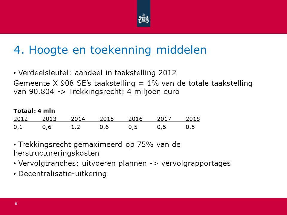 4. Hoogte en toekenning middelen Verdeelsleutel: aandeel in taakstelling 2012 Gemeente X 908 SE's taakstelling = 1% van de totale taakstelling van 90.
