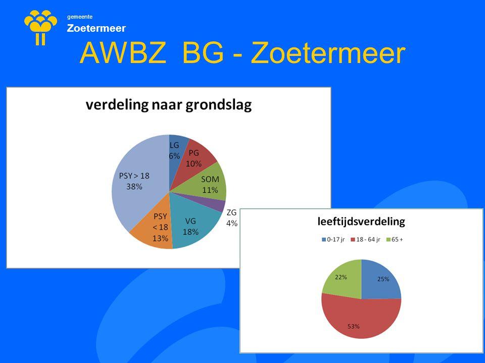 gemeente Zoetermeer AWBZ BG - Zoetermeer