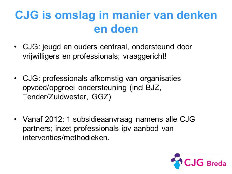 CJG is omslag in manier van denken en doen CJG: jeugd en ouders centraal, ondersteund door vrijwilligers en professionals; vraaggericht.