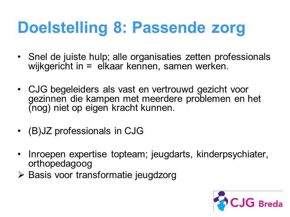 Doelstelling 8: Passende zorg Snel de juiste hulp; alle organisaties zetten professionals wijkgericht in = elkaar kennen, samen werken.