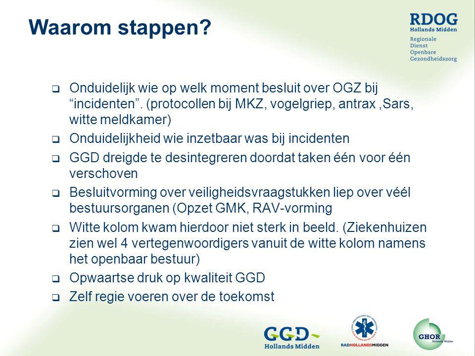 """ Onduidelijk wie op welk moment besluit over OGZ bij """"incidenten"""". (protocollen bij MKZ, vogelgriep, antrax,Sars, witte meldkamer)  Onduidelijkheid"""