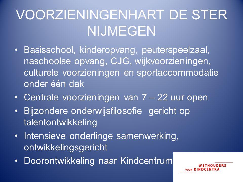 VOORZIENINGENHART DE STER NIJMEGEN Basisschool, kinderopvang, peuterspeelzaal, naschoolse opvang, CJG, wijkvoorzieningen, culturele voorzieningen en s