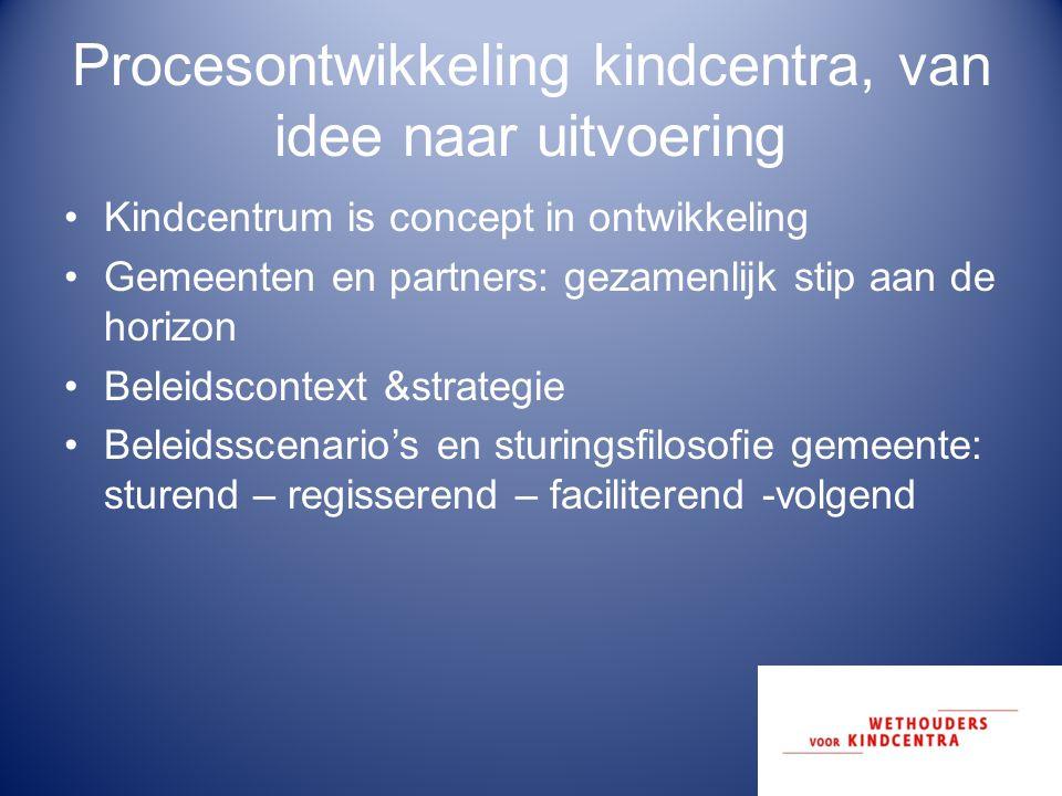 Procesontwikkeling kindcentra, van idee naar uitvoering Kindcentrum is concept in ontwikkeling Gemeenten en partners: gezamenlijk stip aan de horizon