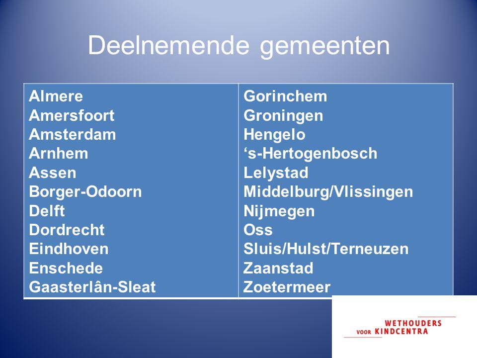 Deelnemende gemeenten Almere Amersfoort Amsterdam Arnhem Assen Borger-Odoorn Delft Dordrecht Eindhoven Enschede Gaasterlân-Sleat Gorinchem Groningen H