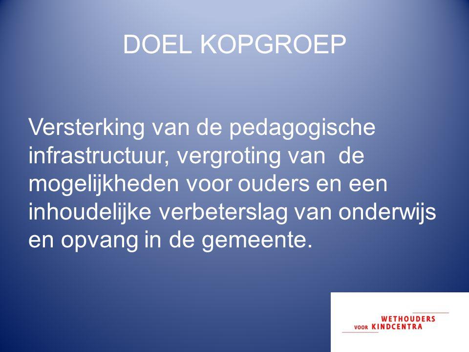 DOEL KOPGROEP Versterking van de pedagogische infrastructuur, vergroting van de mogelijkheden voor ouders en een inhoudelijke verbeterslag van onderwi