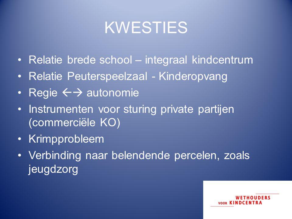 KWESTIES Relatie brede school – integraal kindcentrum Relatie Peuterspeelzaal - Kinderopvang Regie  autonomie Instrumenten voor sturing private part