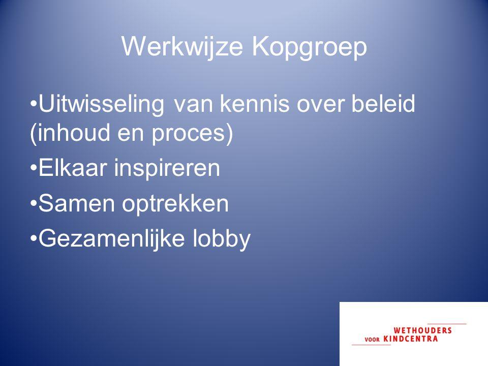 Werkwijze Kopgroep Uitwisseling van kennis over beleid (inhoud en proces) Elkaar inspireren Samen optrekken Gezamenlijke lobby