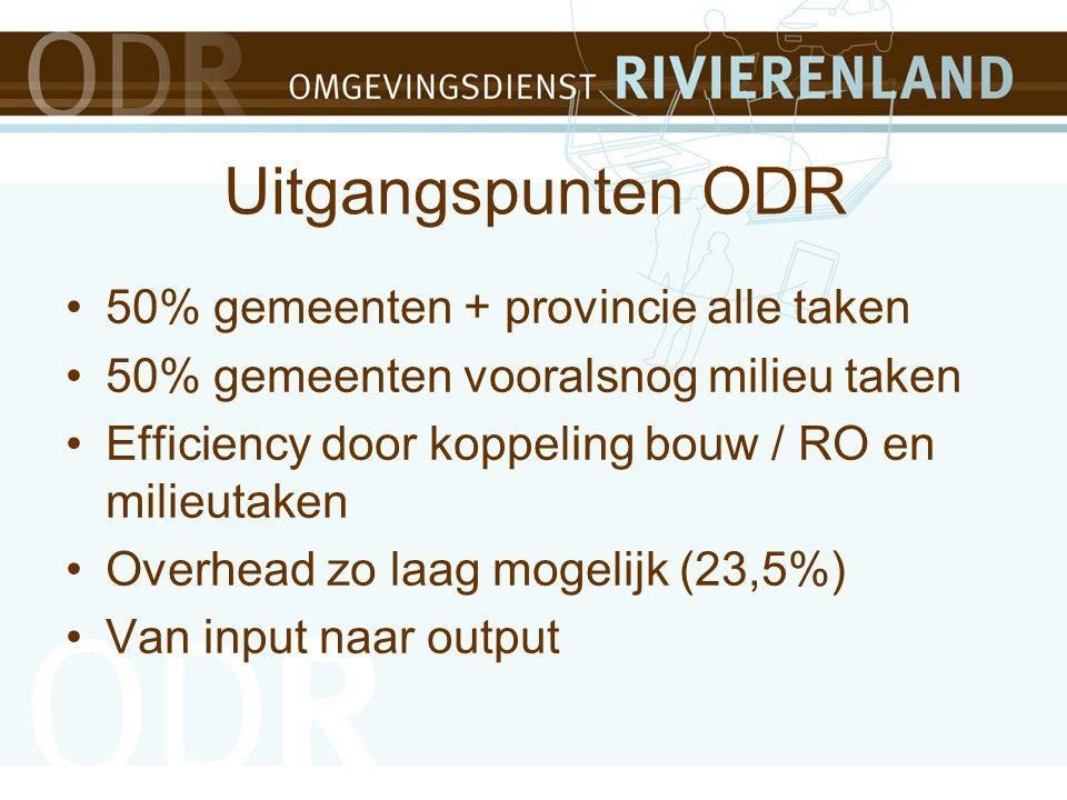 Samenwerking in Gelderland Oplossingen voor niet robuuste taken Complexe vergunningverlening / BRZO Complexe handhaving (niet voor ODR) Kennis en afstemming derden Ketentoezicht Coördinatie