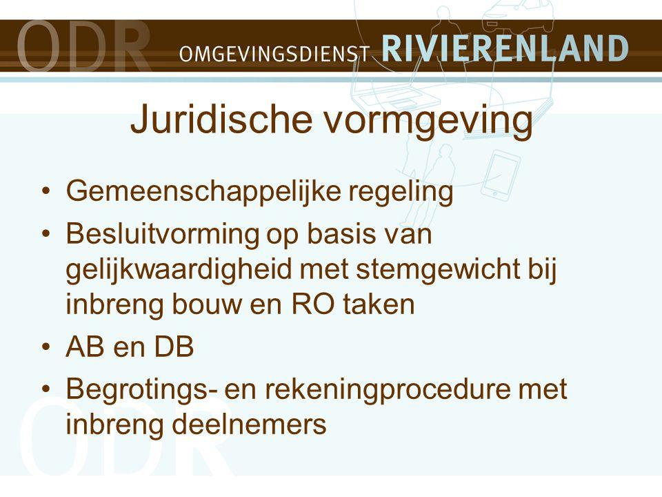 Juridische vormgeving Gemeenschappelijke regeling Besluitvorming op basis van gelijkwaardigheid met stemgewicht bij inbreng bouw en RO taken AB en DB Begrotings- en rekeningprocedure met inbreng deelnemers