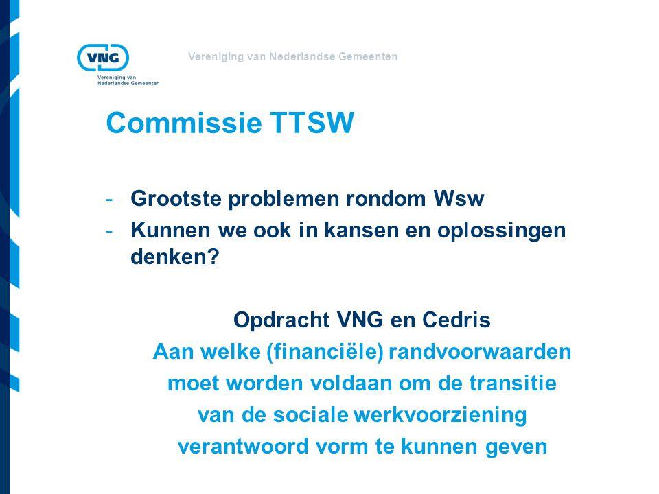 Vereniging van Nederlandse Gemeenten Commissie TTSW -Grootste problemen rondom Wsw -Kunnen we ook in kansen en oplossingen denken.