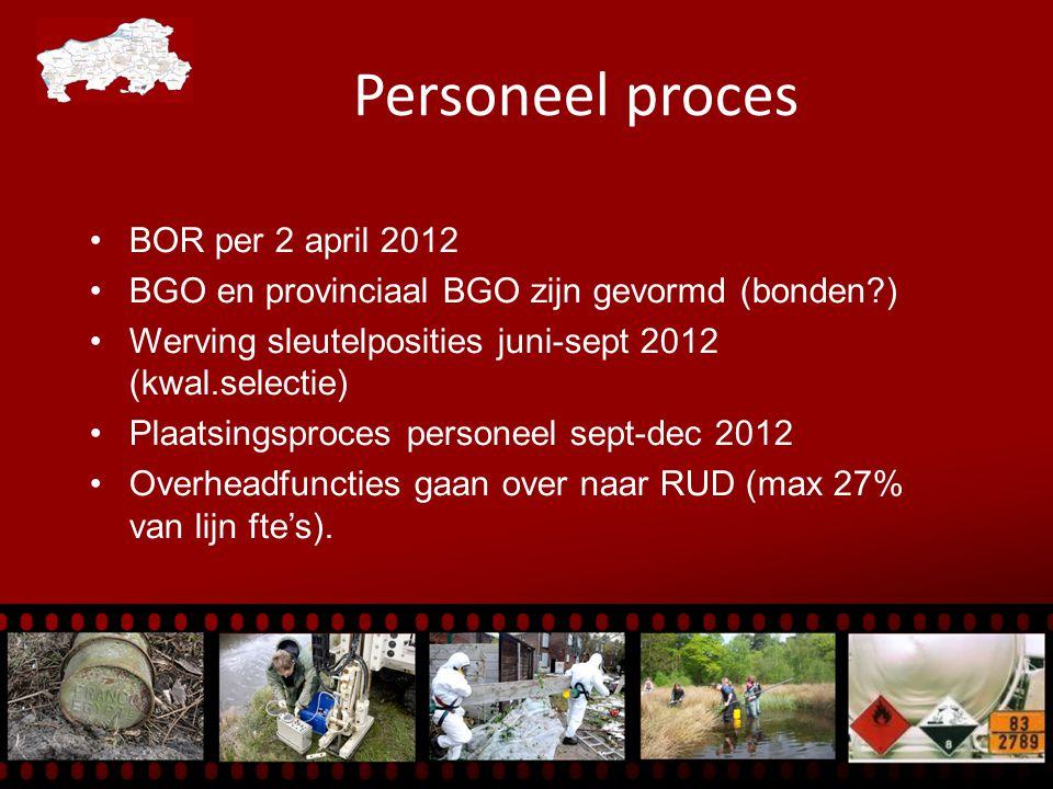 Personeel proces BOR per 2 april 2012 BGO en provinciaal BGO zijn gevormd (bonden ) Werving sleutelposities juni-sept 2012 (kwal.selectie) Plaatsingsproces personeel sept-dec 2012 Overheadfuncties gaan over naar RUD (max 27% van lijn fte's).