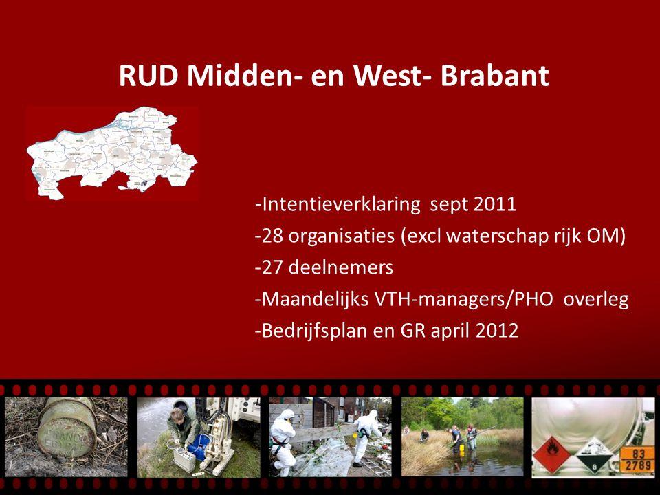 - Intentieverklaring sept 2011 -28 organisaties (excl waterschap rijk OM) -27 deelnemers -Maandelijks VTH-managers/PHO overleg -Bedrijfsplan en GR april 2012