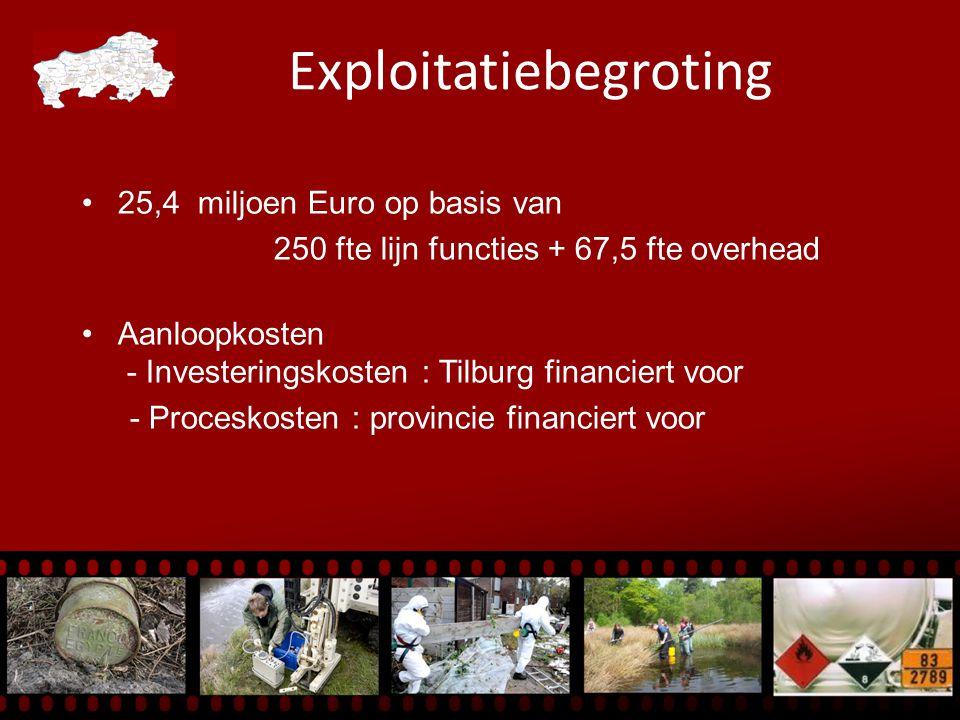 25,4 miljoen Euro op basis van 250 fte lijn functies + 67,5 fte overhead Aanloopkosten - Investeringskosten : Tilburg financiert voor - Proceskosten : provincie financiert voor Exploitatiebegroting