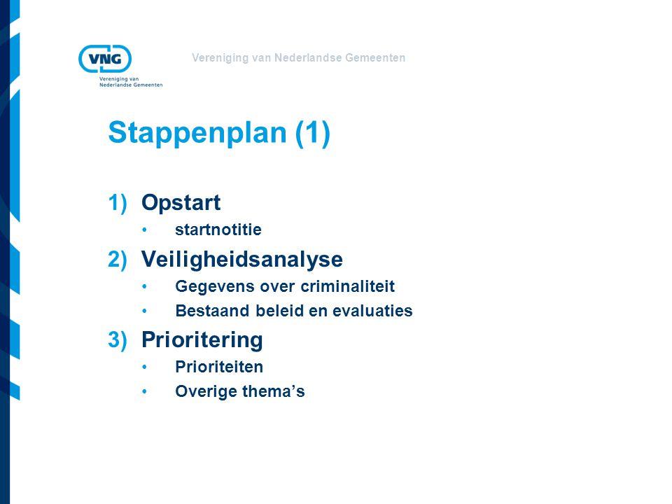 Vereniging van Nederlandse Gemeenten Stappenplan (2) 4) Opstellen van het veiligheidsplan Hoofdlijnen van de aanpak Met behulp van beleidsvragen 5) Opstellen van het uitvoeringsplan Operationalisering veiligheidsplan Concrete acties 6) Van beleid naar uitvoering Doorvertaling naar werkplannen etc.