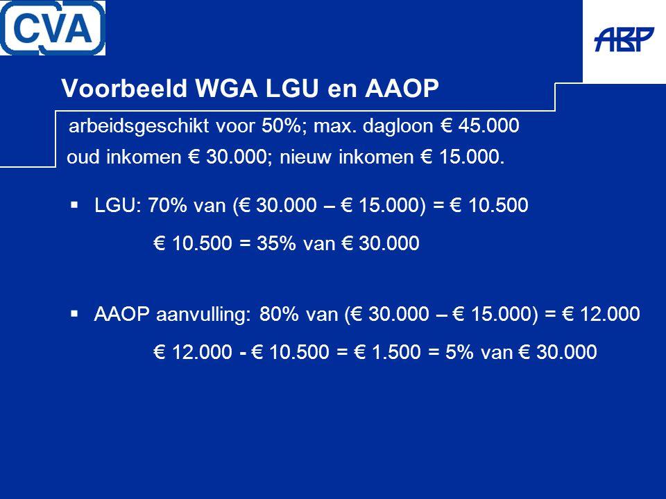 Voorbeeld WGA LGU en AAOP arbeidsgeschikt voor 50%; max. dagloon € 45.000 oud inkomen € 30.000; nieuw inkomen € 15.000.  LGU: 70% van (€ 30.000 – € 1