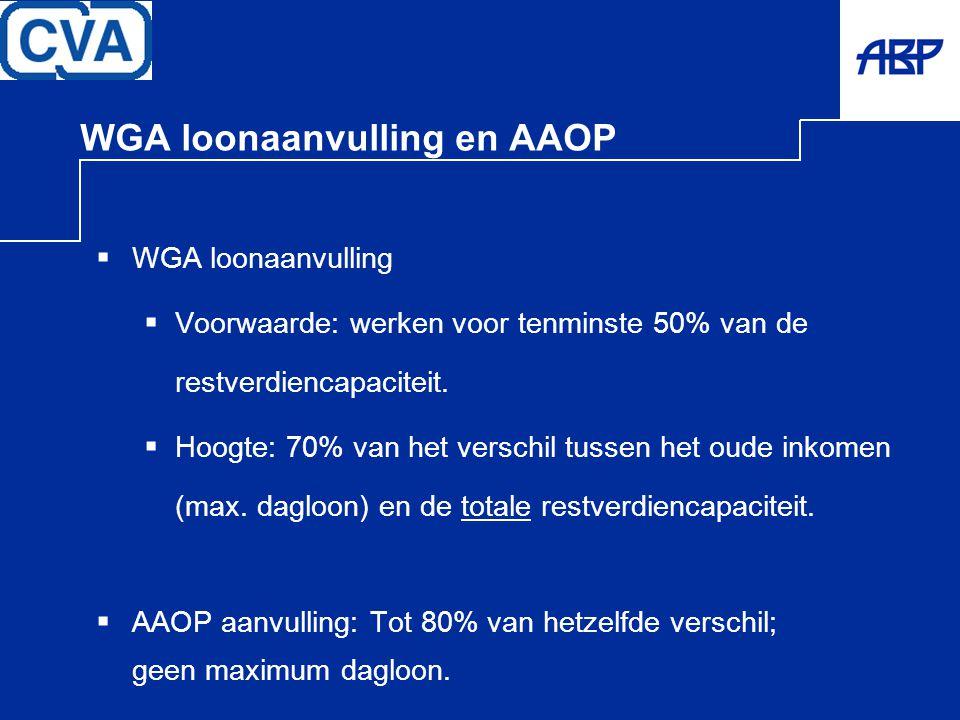 WGA loonaanvulling en AAOP  WGA loonaanvulling  Voorwaarde: werken voor tenminste 50% van de restverdiencapaciteit.  Hoogte: 70% van het verschil t