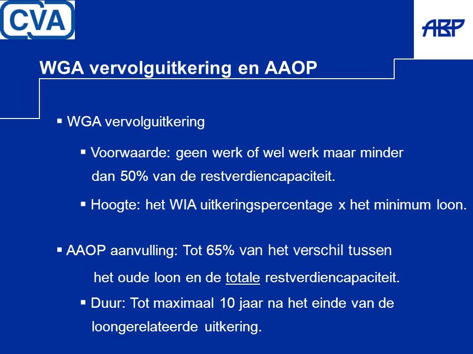 WGA vervolguitkering en AAOP  WGA vervolguitkering  Voorwaarde: geen werk of wel werk maar minder dan 50% van de restverdiencapaciteit.  Hoogte: he
