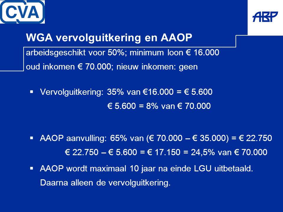 WGA vervolguitkering en AAOP arbeidsgeschikt voor 50%; minimum loon € 16.000 oud inkomen € 70.000; nieuw inkomen: geen  Vervolguitkering: 35% van €16