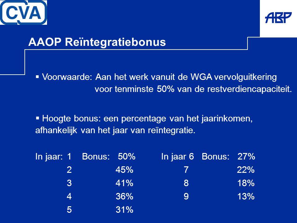 AAOP Reïntegratiebonus  Voorwaarde: Aan het werk vanuit de WGA vervolguitkering voor tenminste 50% van de restverdiencapaciteit.  Hoogte bonus: een