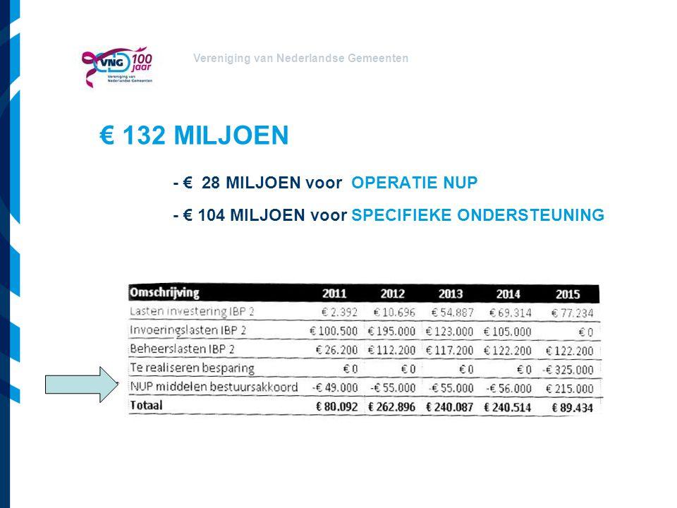 Vereniging van Nederlandse Gemeenten - € 28 MILJOEN voor OPERATIE NUP - € 104 MILJOEN voor SPECIFIEKE ONDERSTEUNING € 132 MILJOEN