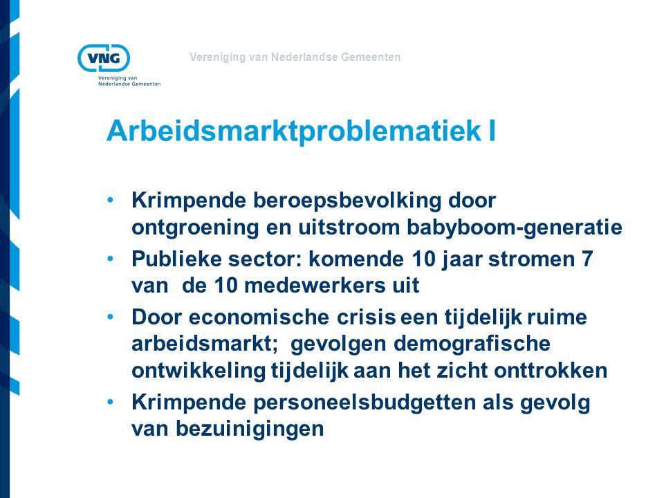 Vereniging van Nederlandse Gemeenten Arbeidsmarktproblematiek I Krimpende beroepsbevolking door ontgroening en uitstroom babyboom-generatie Publieke s