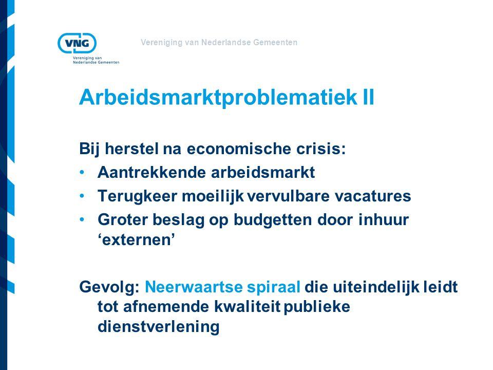 Vereniging van Nederlandse Gemeenten Arbeidsmarktproblematiek II Bij herstel na economische crisis: Aantrekkende arbeidsmarkt Terugkeer moeilijk vervu